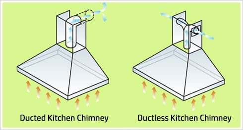 Duct and Ductless Kitchen Chimney