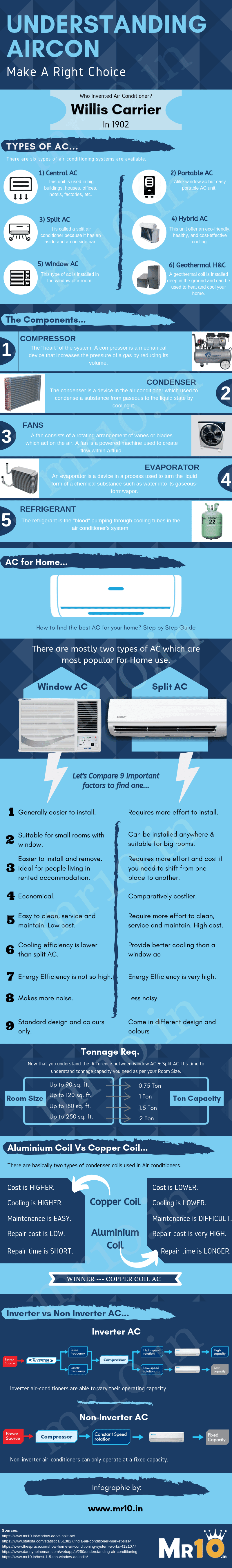 understand air conditioning basics