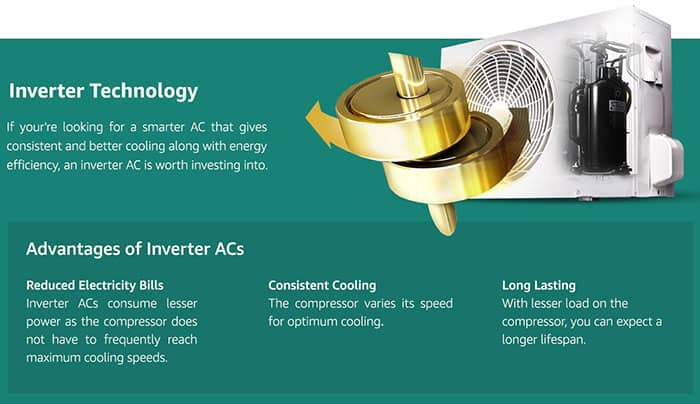 Inverter AC Benefits