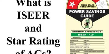 What is ISEER and Star Rating in AC